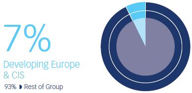 developing-europe-contrib-1